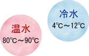 温水と冷水の温度