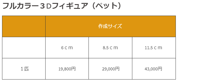 3Dフィギュアペット価格