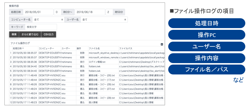 ファイル操作履歴監視