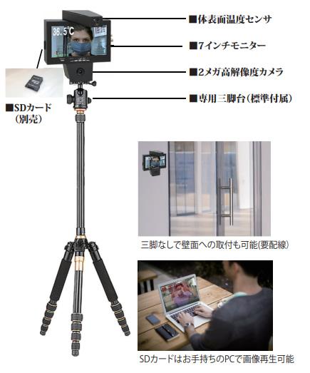 ビデオセンシング体温検知カメラ